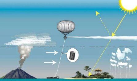 Распыление аэрозолей в атмосфере для снижения уровня солнечного света